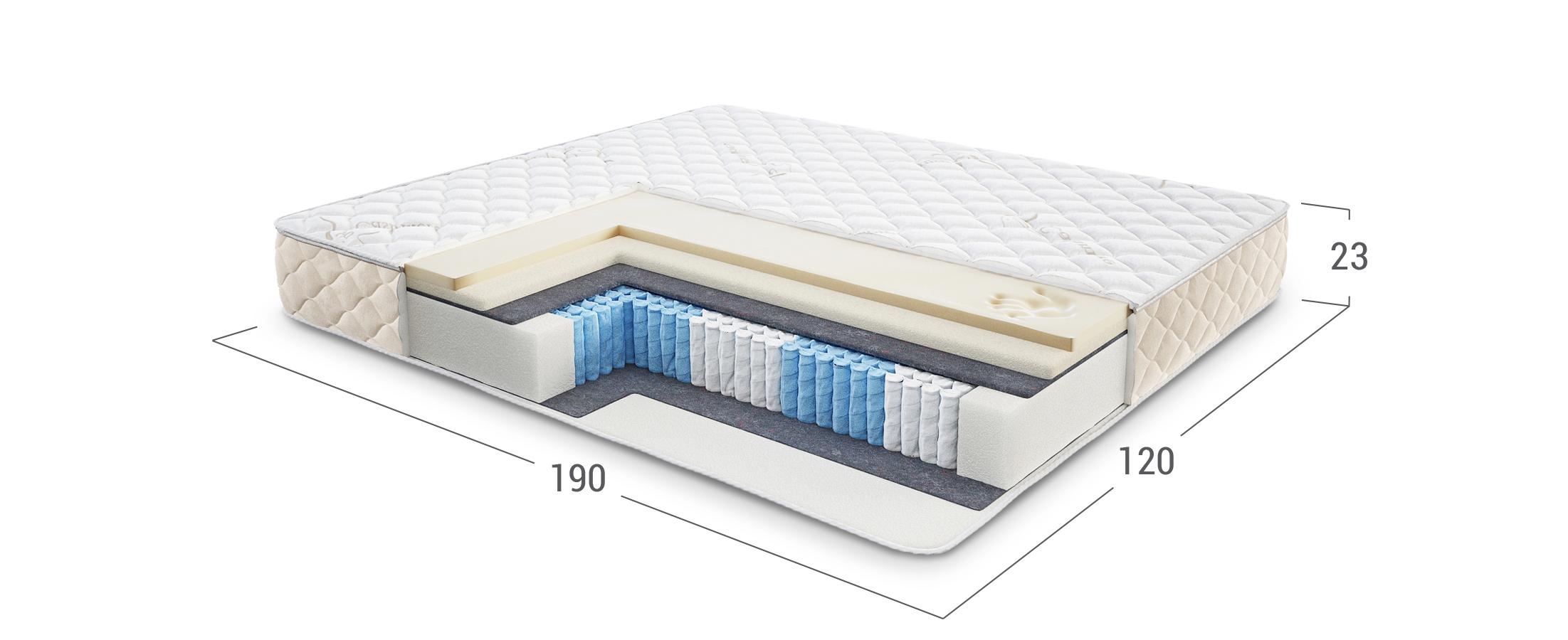 Матрас Comfort Plus Memory Soft 441 матрас 120x190 со съёмным чехлом